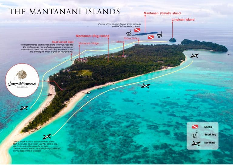 Mantanani Island Map - Activities